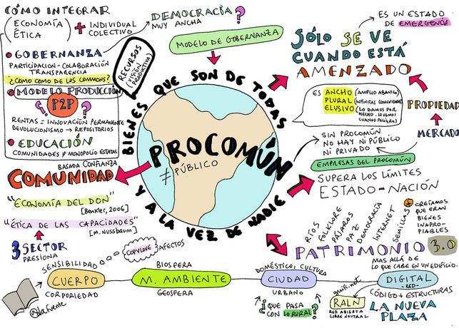 entornos-procomun-Carla-Boserman