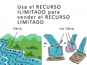 libre-vs-no-libre