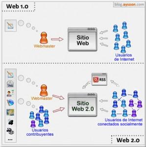 eduteka.org