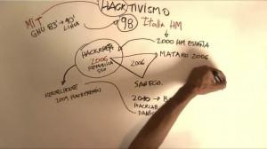 Mapa hacktivismo