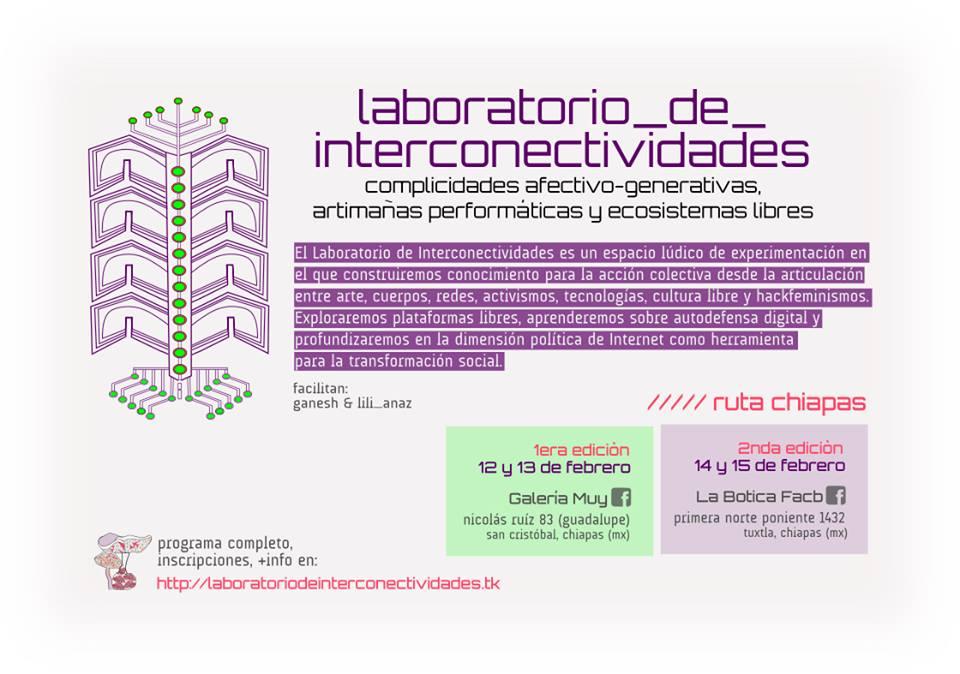 interconectividades