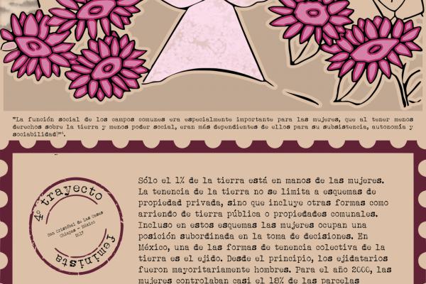 Postal-Federici_4toTrayecto